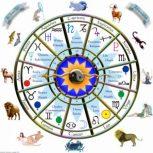 Horoszkóp ásvány kövei